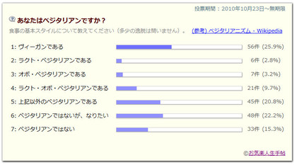Questionnaire_result