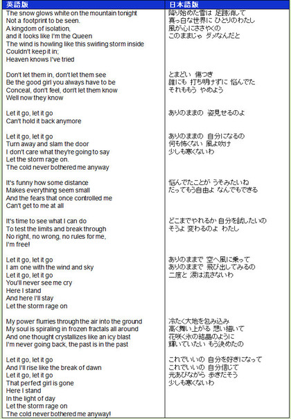 Let_it_go_lyrics_2
